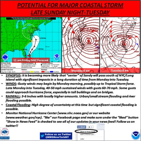 20121026_Sandy_Update_Briefing.png