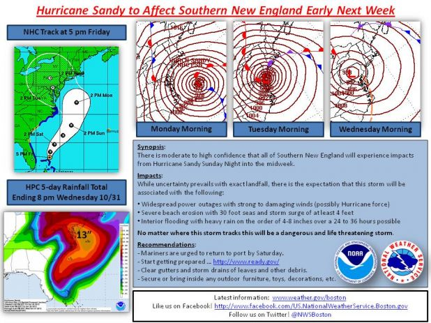 Sandy5.jpg