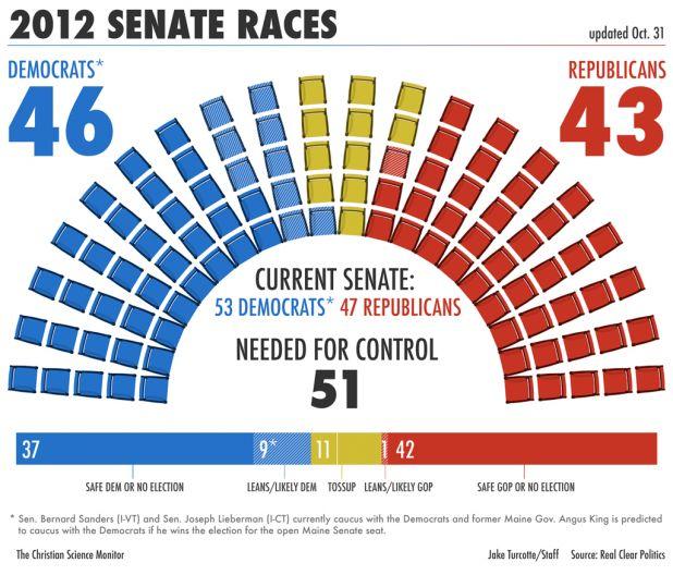 senate-oct31.jpeg