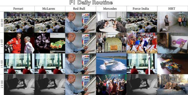 F1 Daily routine.jpeg