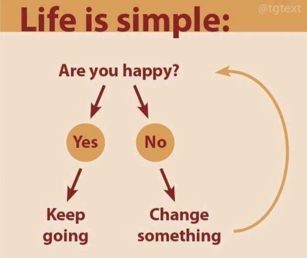 life_is_simple.jpg