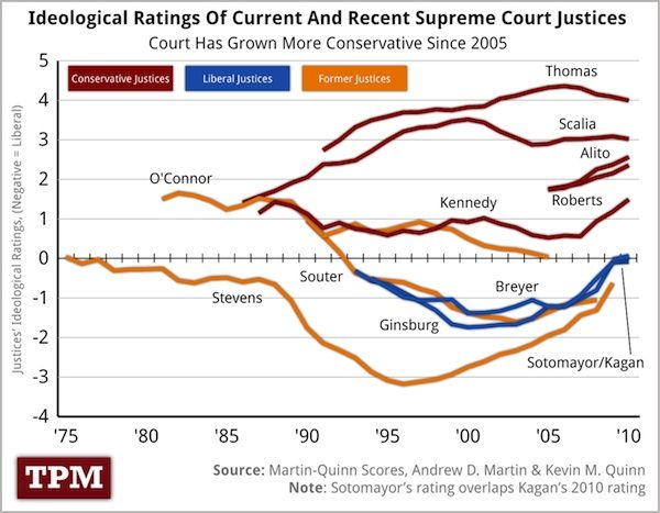 justice-ratings.jpg