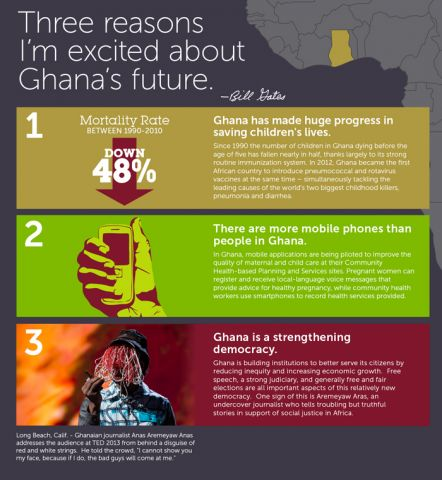 Ghana5a_InfoGraph-700x760.jpg