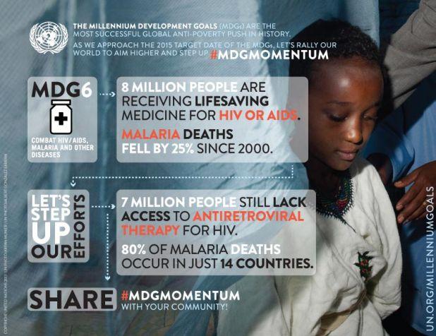 MDG-infographic-6.jpg