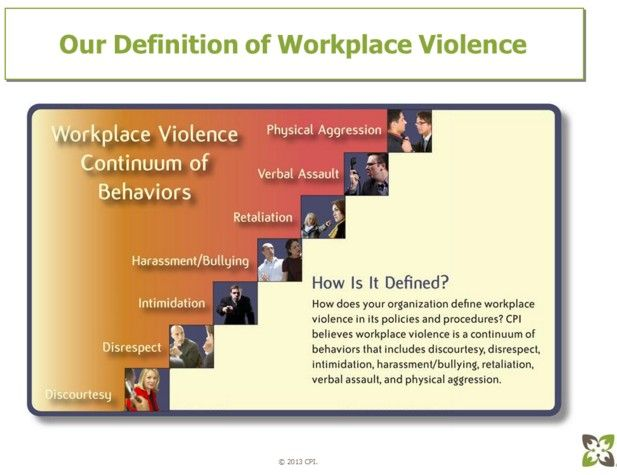 CPI_Workplace_Violence.jpg