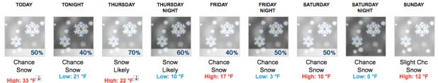 Forecast-&-snow-conditions-for-Moonlight-Basin-Resort-opening-day-Big-Sky-Montana.png