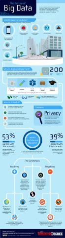 Future-Of-Big-Data-Infographic-800.jpg