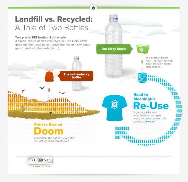 Landfill_v_Recycled.jpg