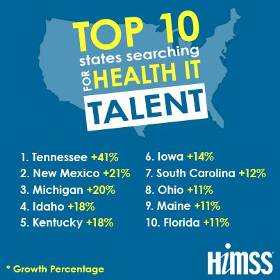 Top10-health-IT-growth-stat.jpg