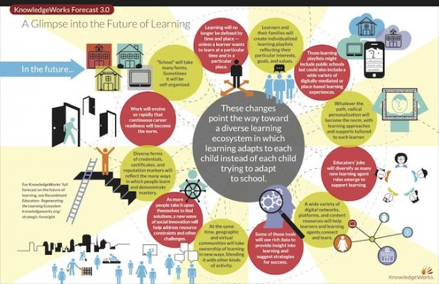 A-Glimpse-into-the-Future-of-Learning-Infographic_0 2.jpg