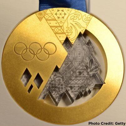 Olympic Medals Sochi.jpg