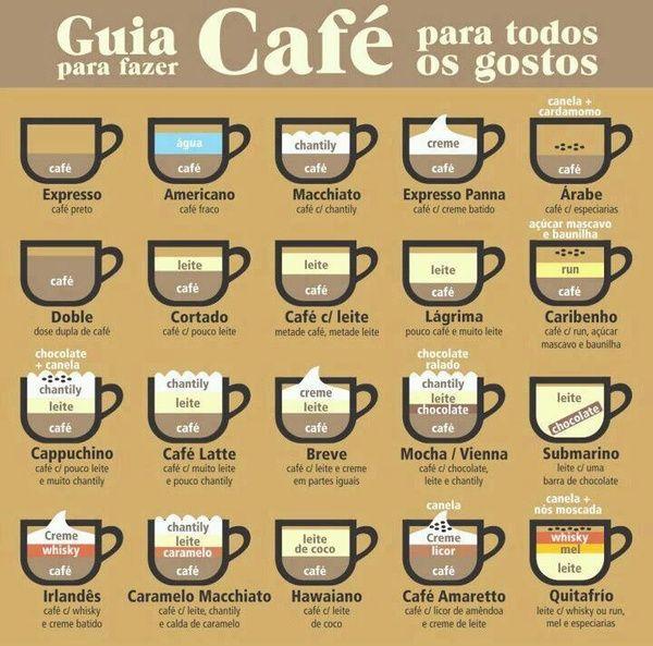 Guia-de-cafés.jpg