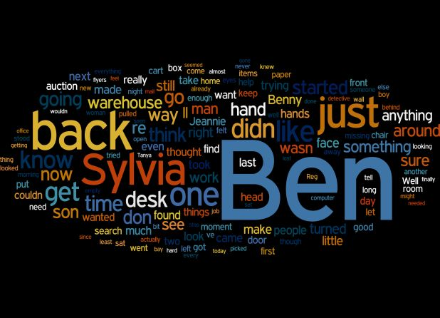 Wordle.png