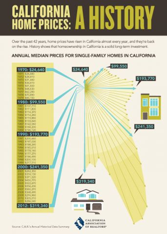California-home-prices-a-history_72.jpg