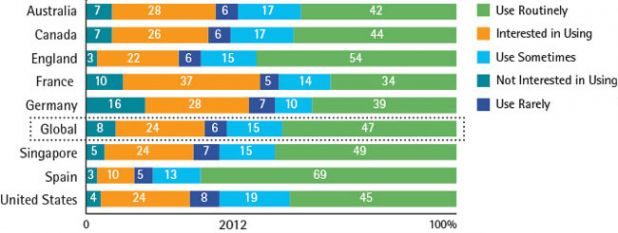 Accenture-Digital-Doctor-Is-In-Figure1.jpg