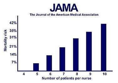 JAMA chart.jpg
