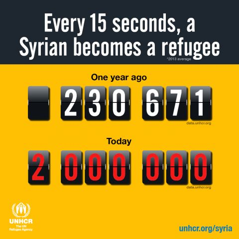2m-Syria-graphic-every-15-seconds.png