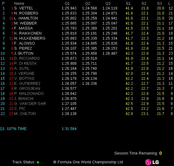 India2013Grid.png