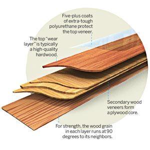 Engineered-hardwood-flooring.jpg