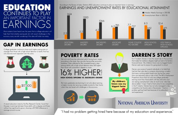 Education Earnings Infographic-01.jpg