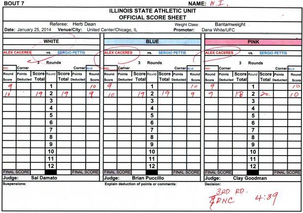 Caceres vs. Pettis Scorecard.jpg