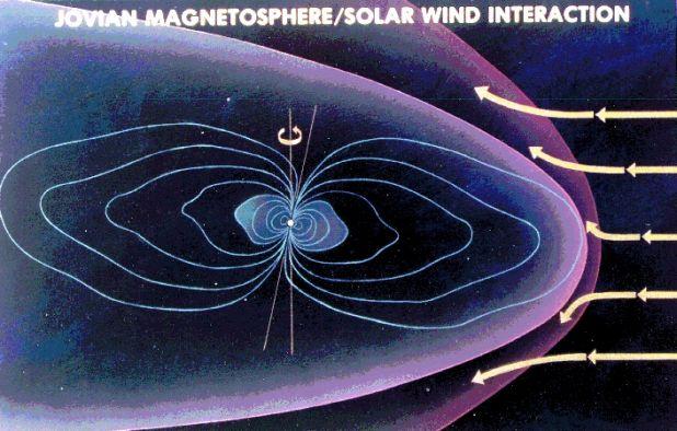 Jovian_magnetosphere_vs_solar_wind.jpg