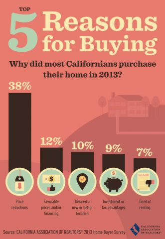 top_5_reasons_for_buying.jpg