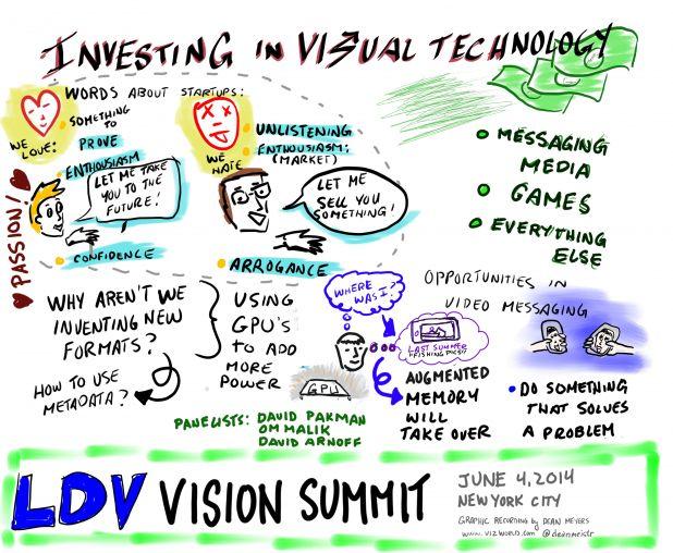 LDV-investing1.jpg