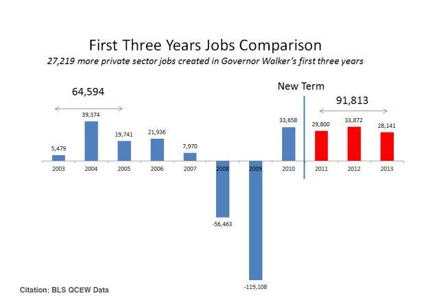 jobs comparison.jpg