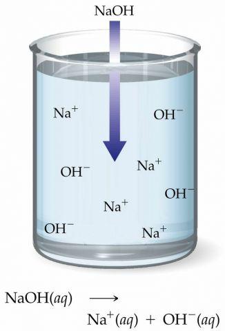 strog electrolytes.jpg