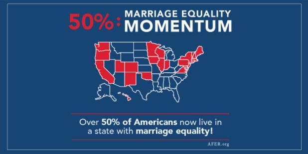 2014 10-07 50 Percent Americans TW.jpg