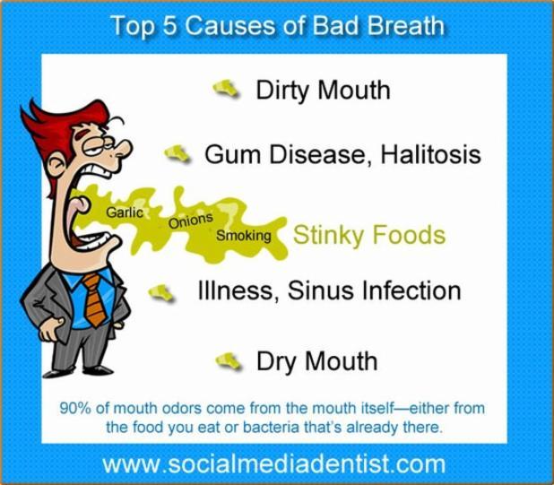 5 causes of bad breath.jpg