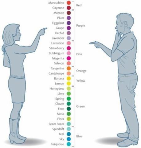 colors-men-vs-women.jpg