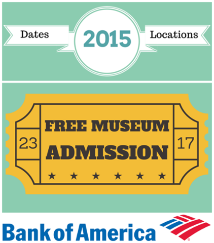 bank-of-america-free-museum-days-2015.png