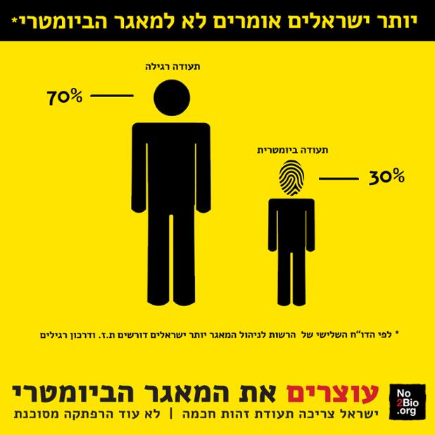 Most_Israelis_3rd_2.png