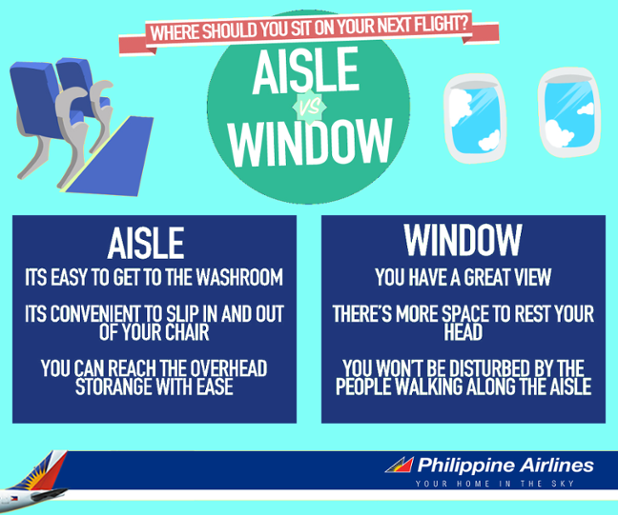 PAL_image - Aisle vs window.png