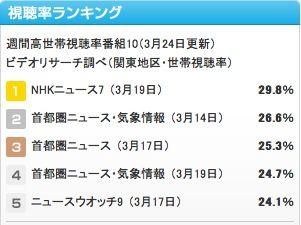 スクリーンショット(2011-03-29 20.11.34).jpg