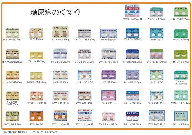 お薬確認シート(糖尿病_1).jpg