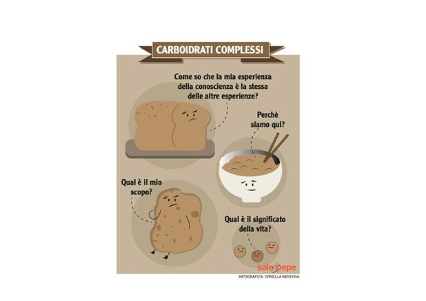 carboidrati def.jpg