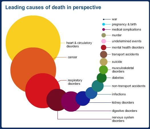 Leading causes of death.jpg