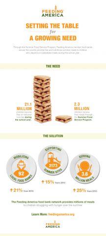 Summer-Foods-Infographic.jpg