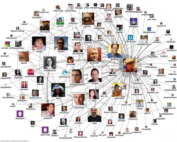 e2conf e2exp CollaborationGraph.png