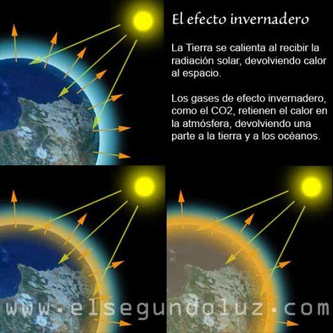 efecto-invernadero.jpg