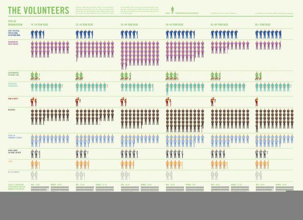 volunteertransparency.jpg