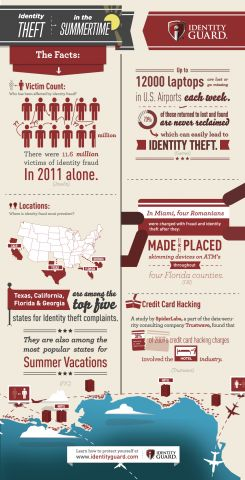 IDTheft_Summer Travel Infographic.jpg
