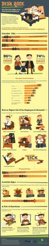 infographic-desk-rage-full2.jpg