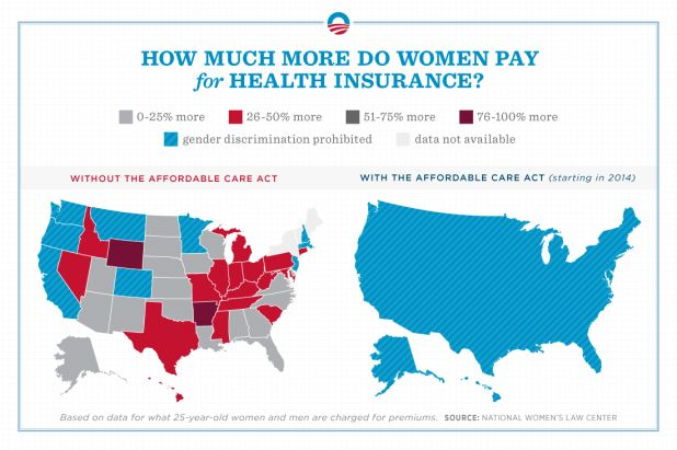 Health insurance for women.png