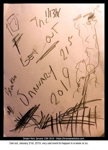 Dream_number_11571_13_January_2019_3_psychic_prediction.jpg