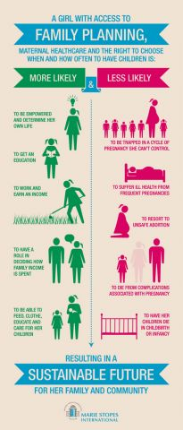 Family-Planning-infographic.jpg