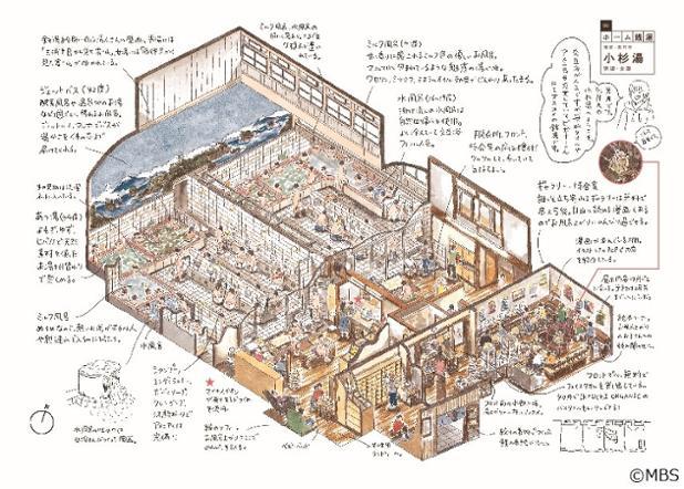 銭湯図解 小杉湯.pdf.0.jpg